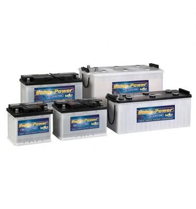 SolarPower-250-GUG